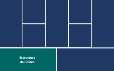 Modelos de negocio: Metodología CANVAS (11ªparte)